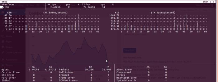 Under a Month Server Data Usage